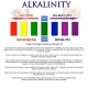 Alkalinity--balance your pH